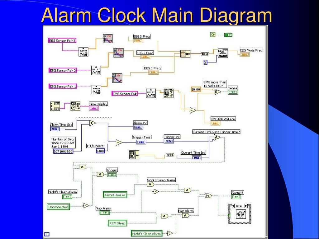 Alarm Clock Main Diagram