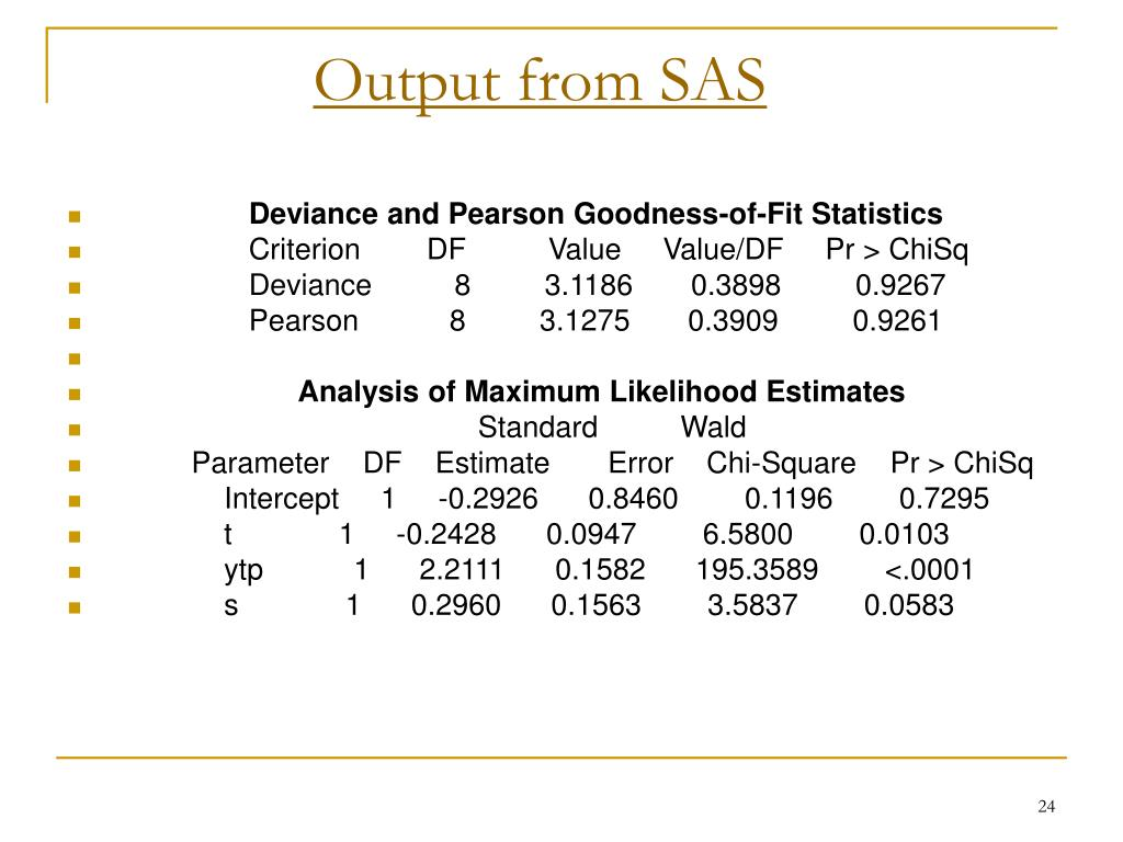 Output from SAS