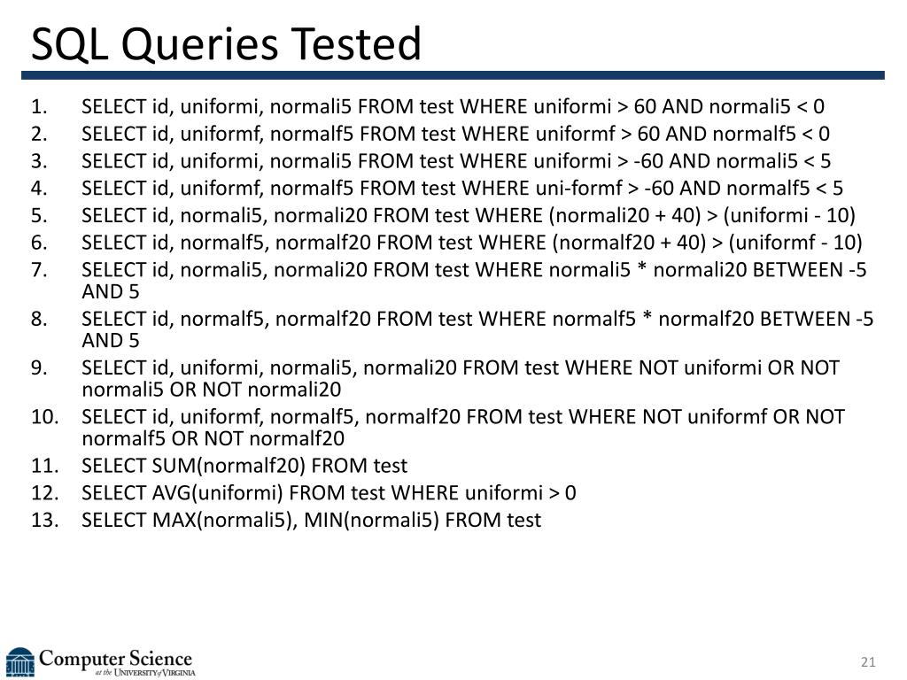 SQL Queries Tested
