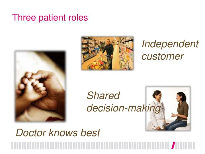Three patient roles