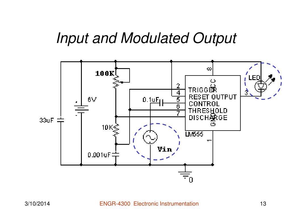 Input and Modulated Output