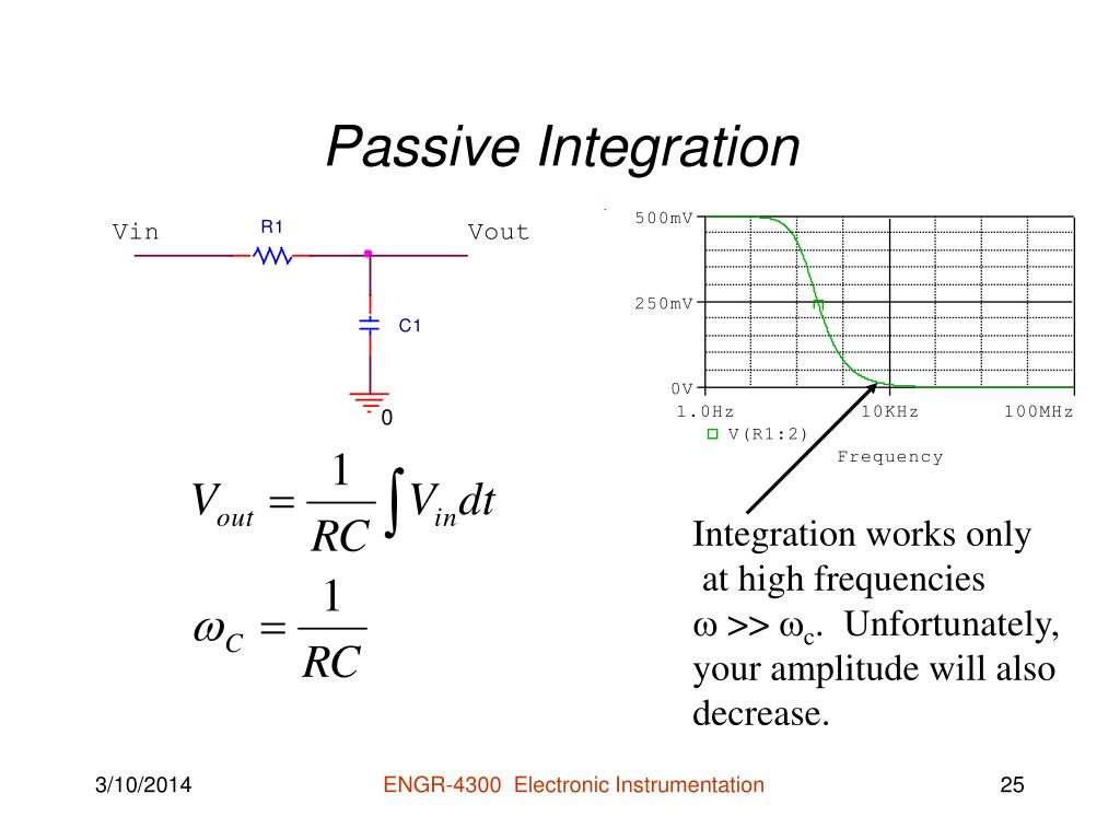 Passive Integration