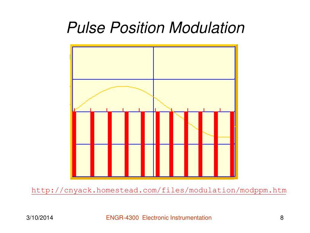 Pulse Position Modulation