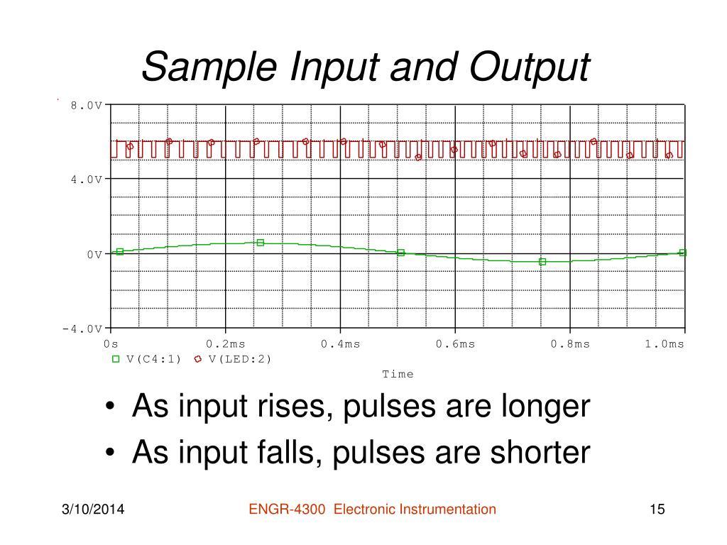 Sample Input and Output
