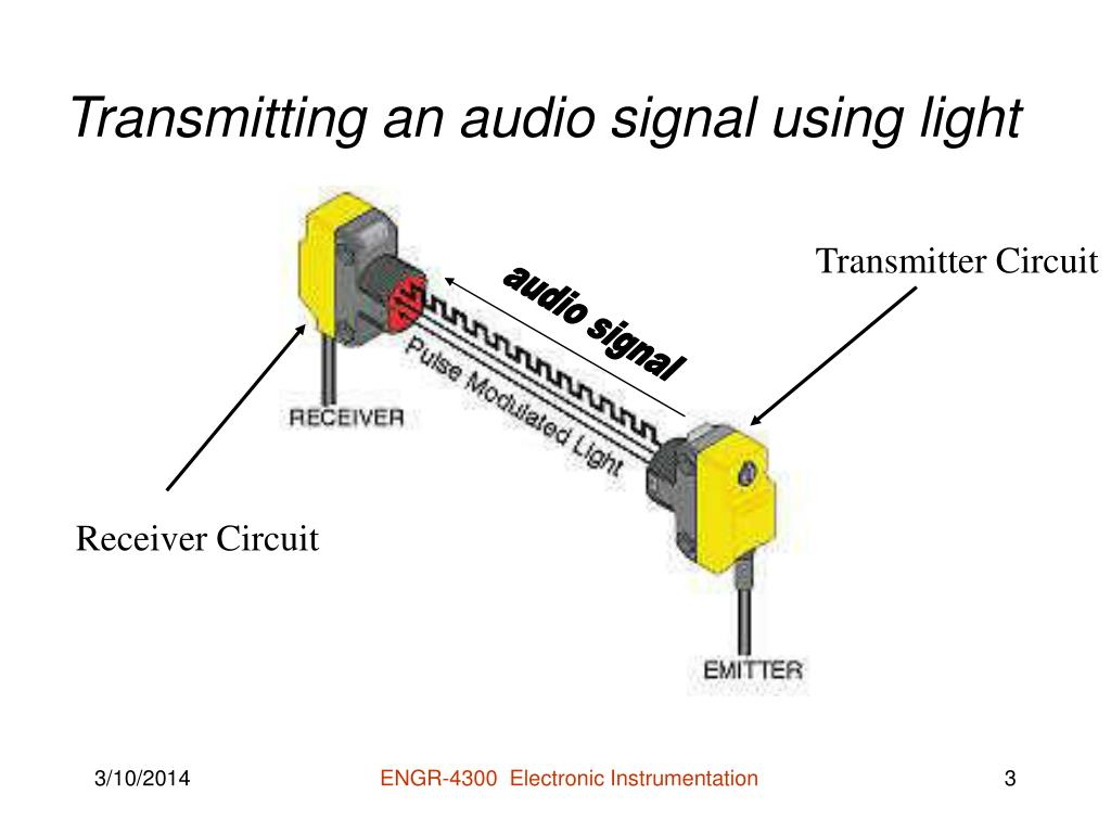 Transmitting an audio signal using light