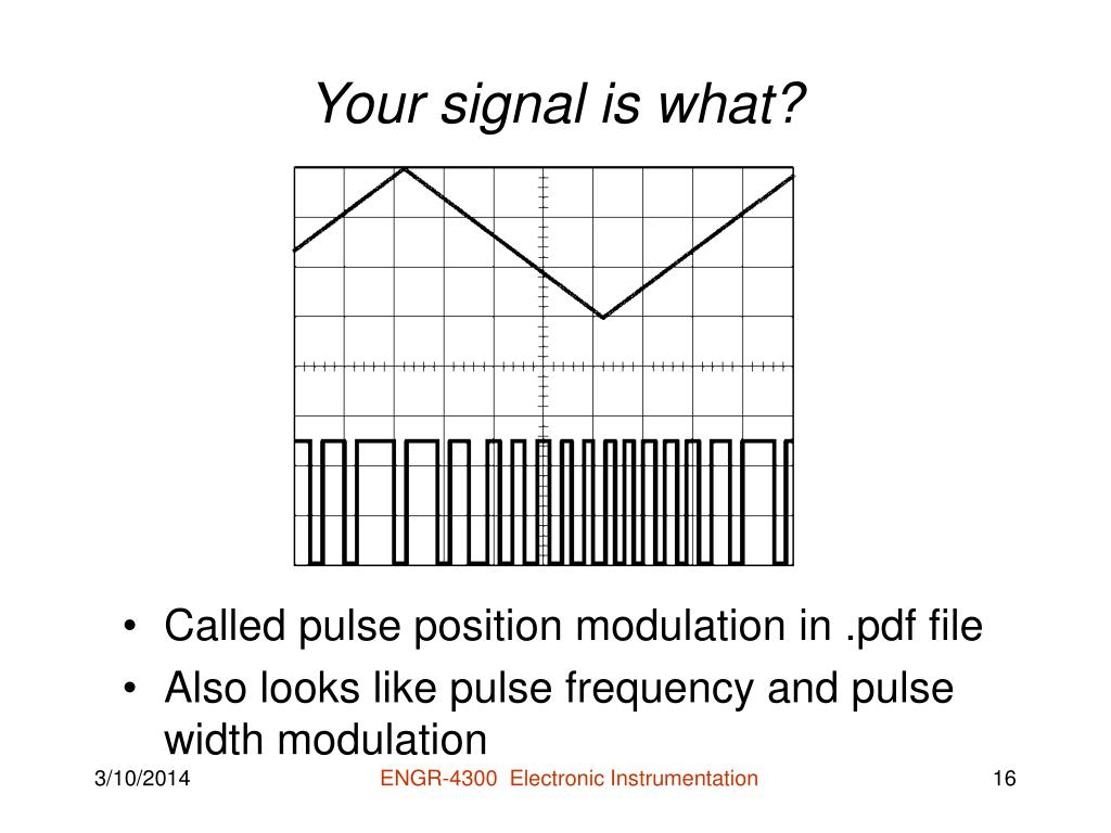 Your signal is what?
