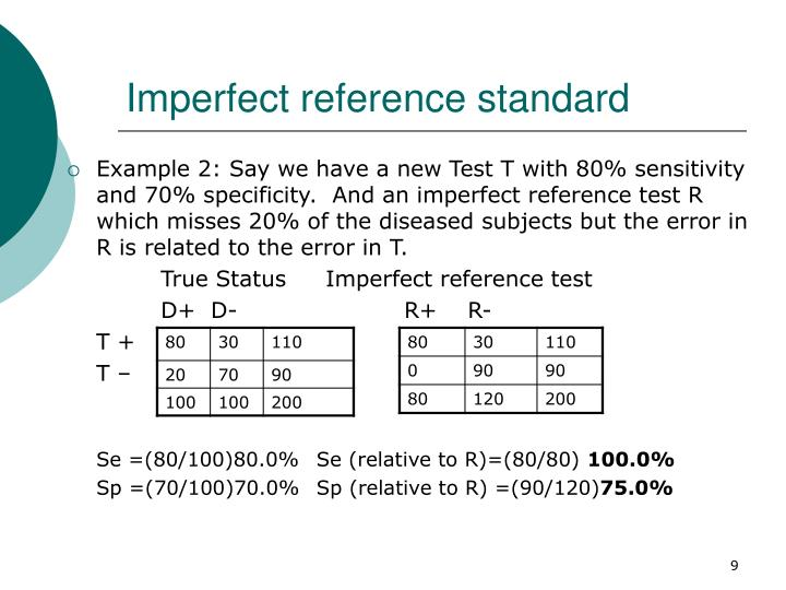 Imperfect reference standard
