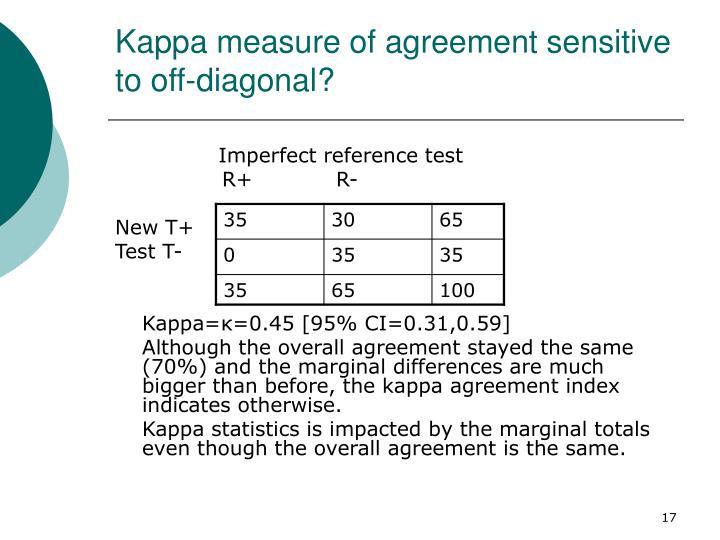 Kappa measure of agreement sensitive to off-diagonal?