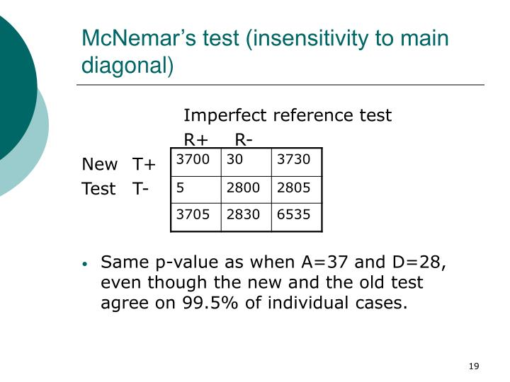 McNemar's test (insensitivity to main diagonal)