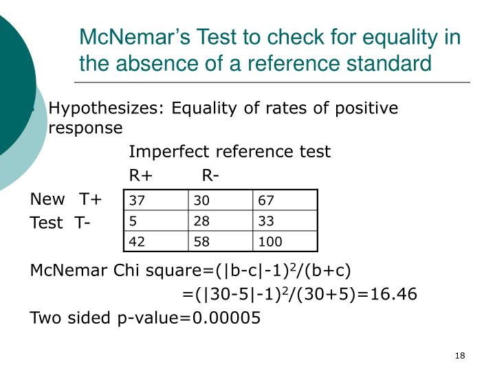 McNemar's Test to check for equality in the absence of a reference standard
