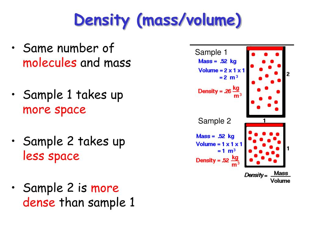 Density (mass/volume)
