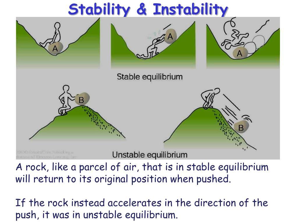 Stability & Instability