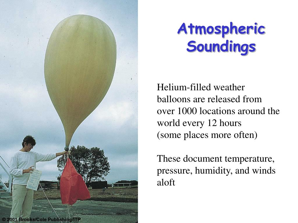 Atmospheric Soundings