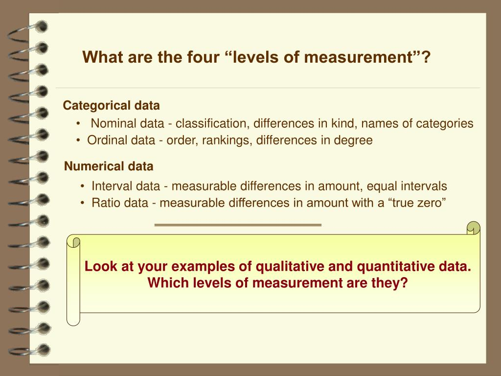 the levels of measurement of data research Nominal data levels of measurement a nominal variable is one in which values serve only as labels, even if those values are numbers for example, if we want to categorize male and female respondents, we could use a number of 1 for male, and 2 for female.