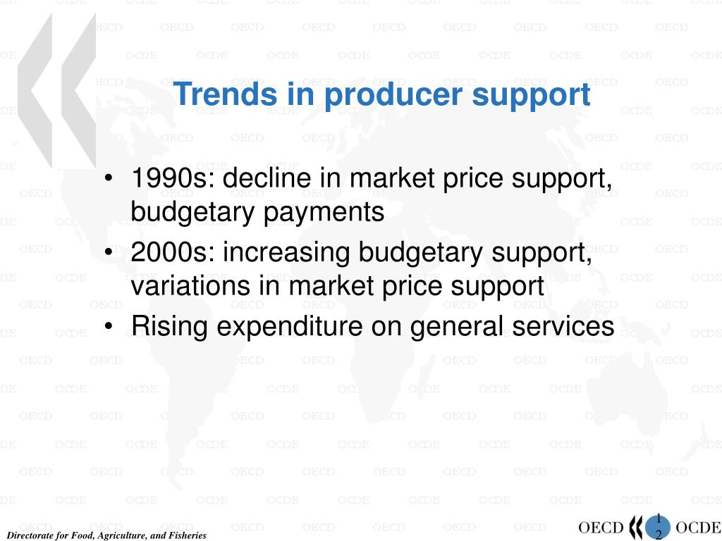 Trends in producer support