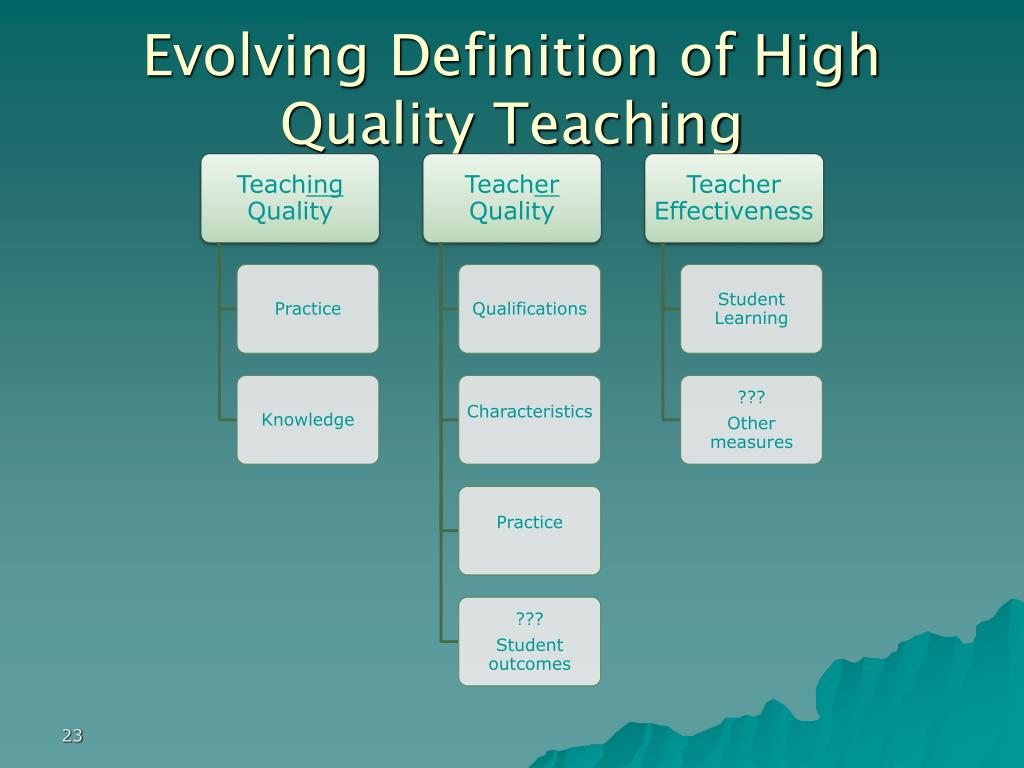 Evolving Definition of High Quality Teaching