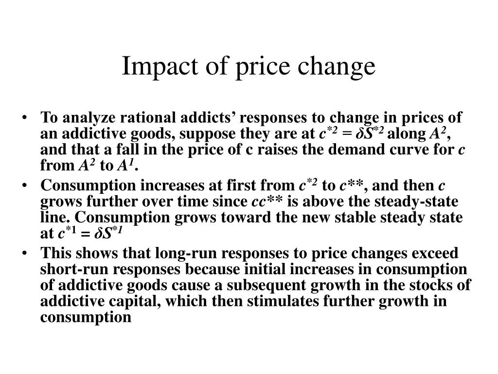 Impact of price change