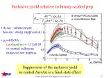 inclusive yield relative to binary scaled p p