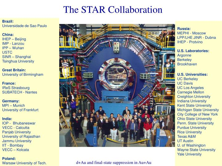 The STAR Collaboration