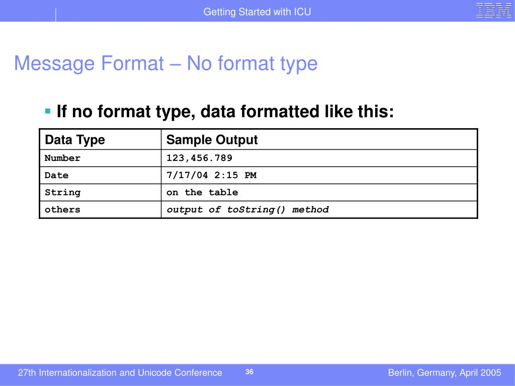 Message Format – No format type