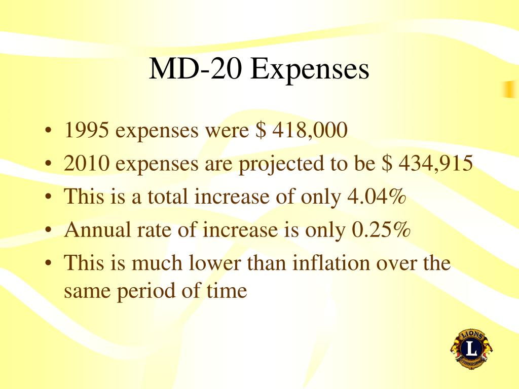 MD-20 Expenses
