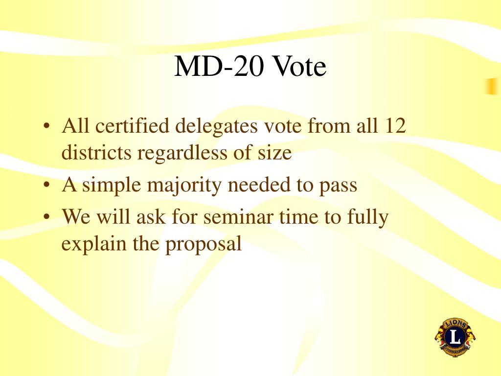 MD-20 Vote