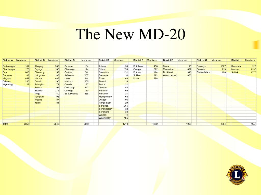 The New MD-20