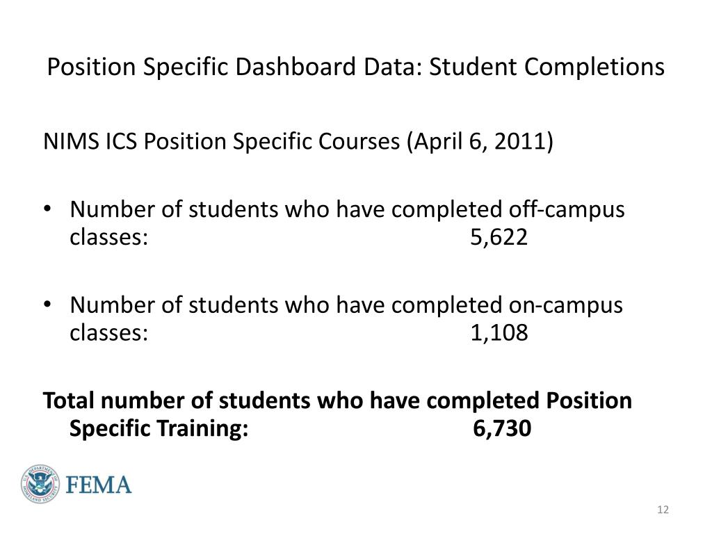 Position Specific Dashboard Data: Student Completions