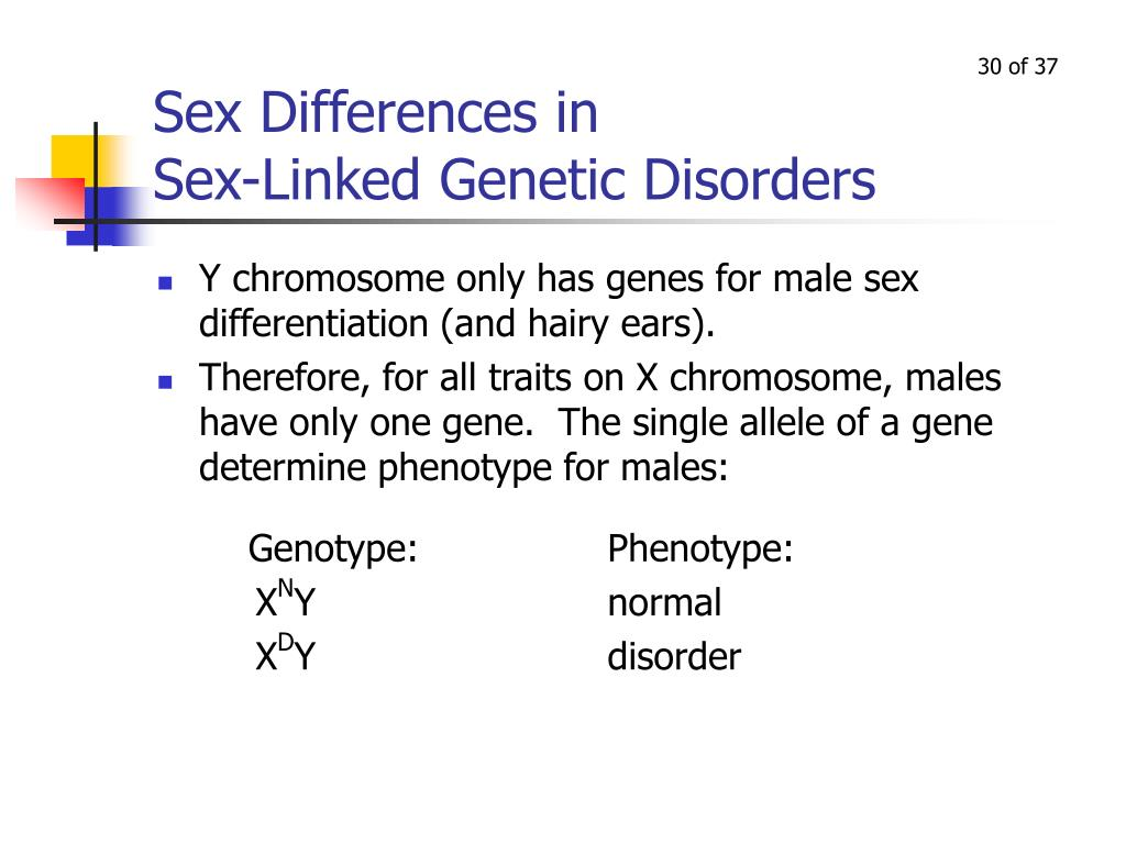 Sex Differences in