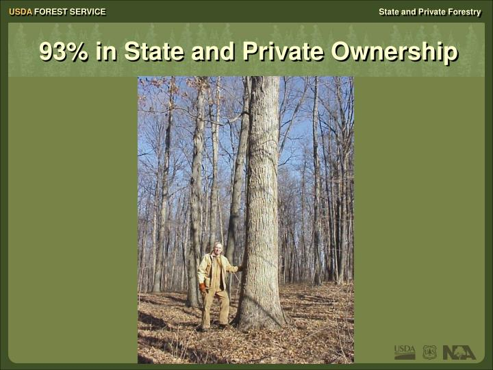 93% in State and Private Ownership