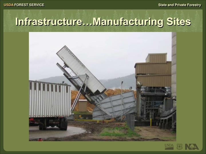 Infrastructure…Manufacturing Sites