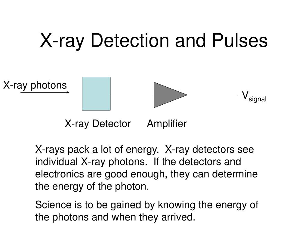 X-ray Detection and Pulses