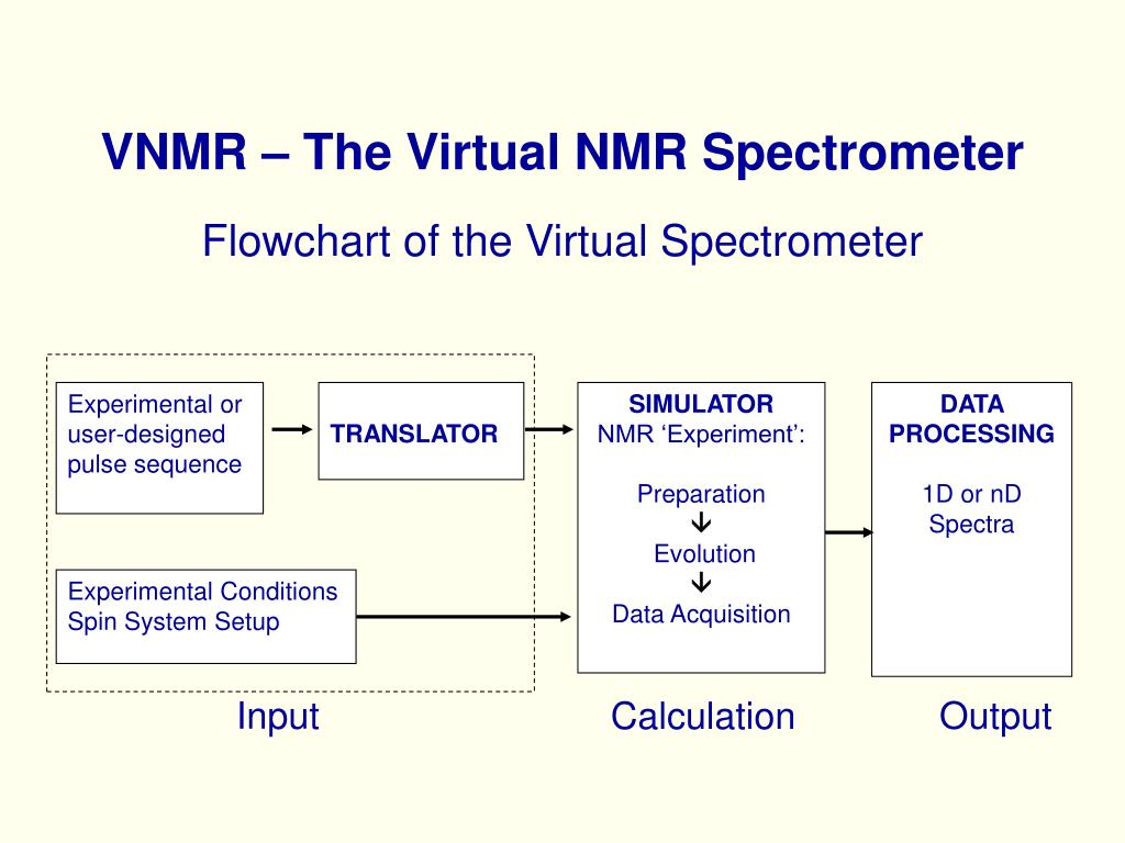 VNMR – The Virtual NMR Spectrometer