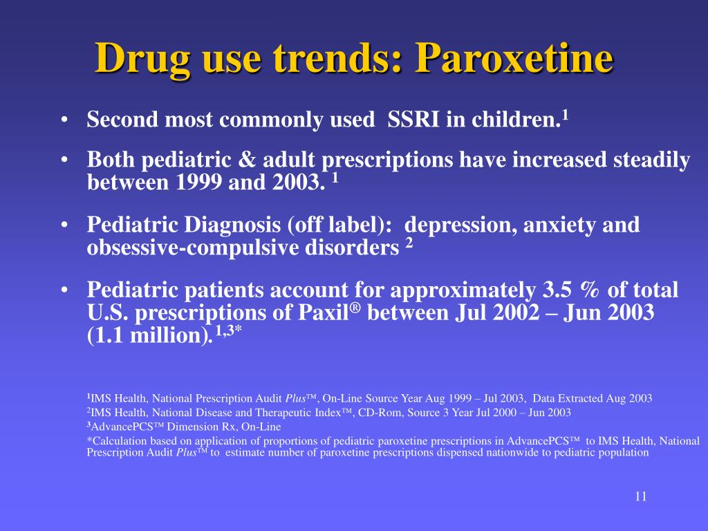 Drug use trends: Paroxetine
