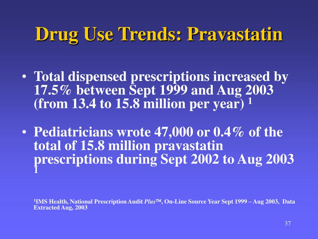 Drug Use Trends: Pravastatin