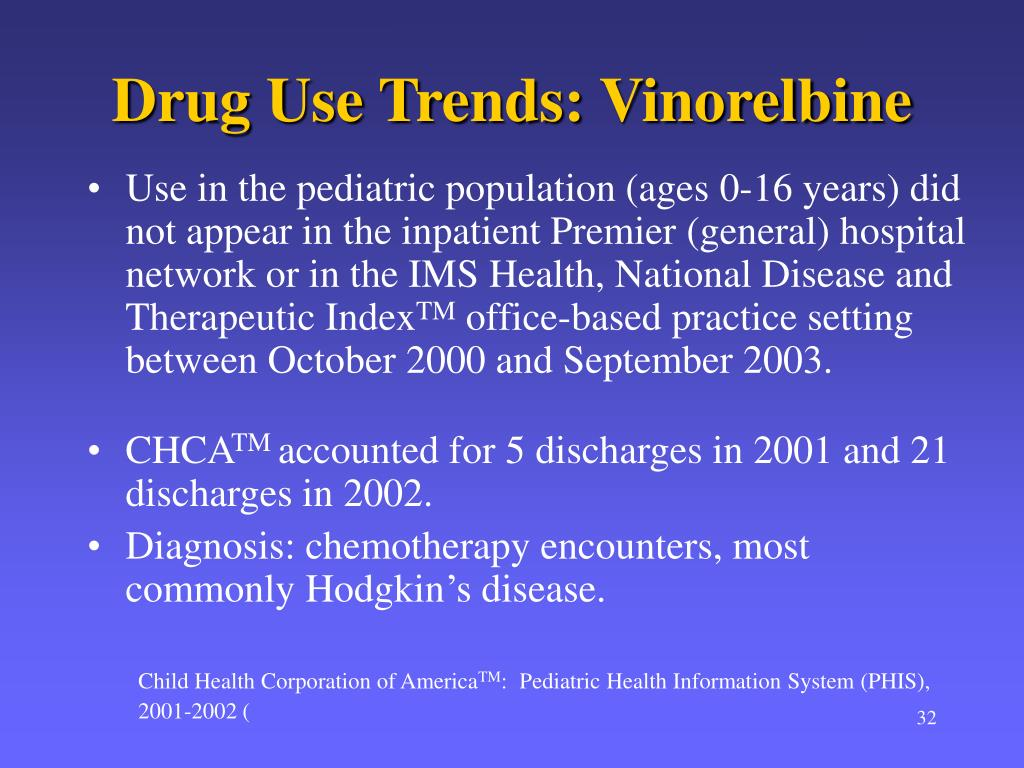 Drug Use Trends: Vinorelbine