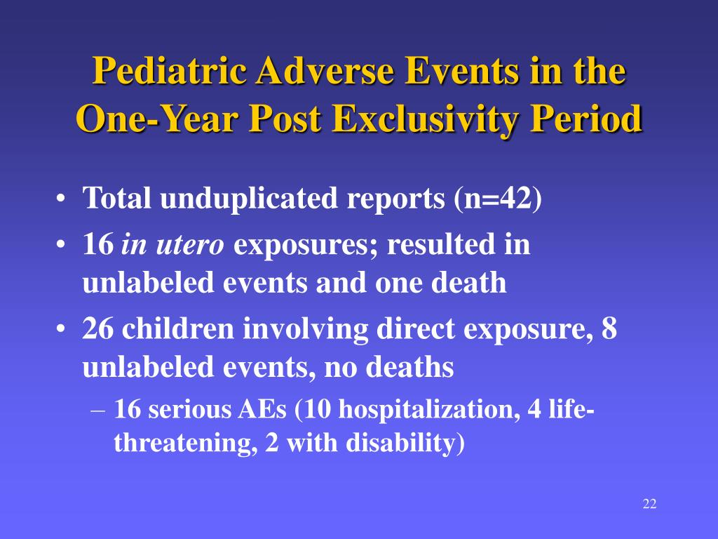 Pediatric Adverse Events in the One-Year Post Exclusivity Period