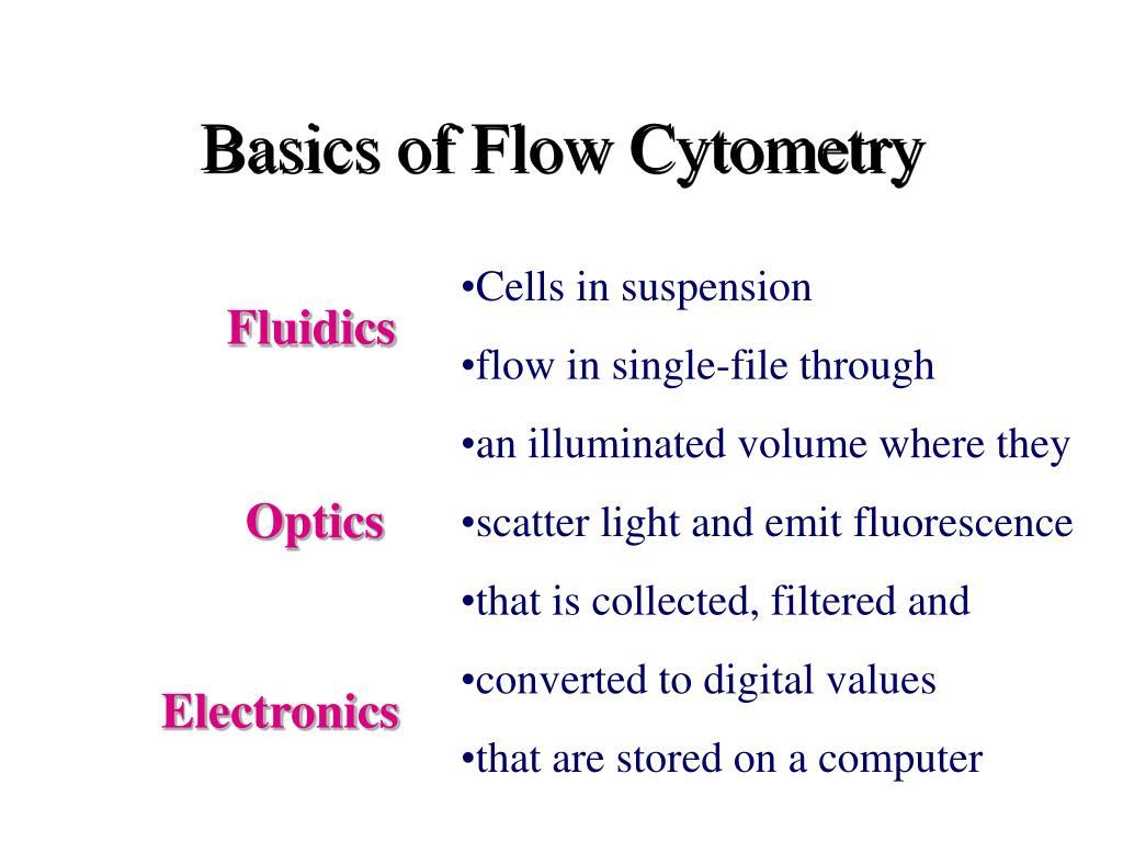 Basics of Flow Cytometry