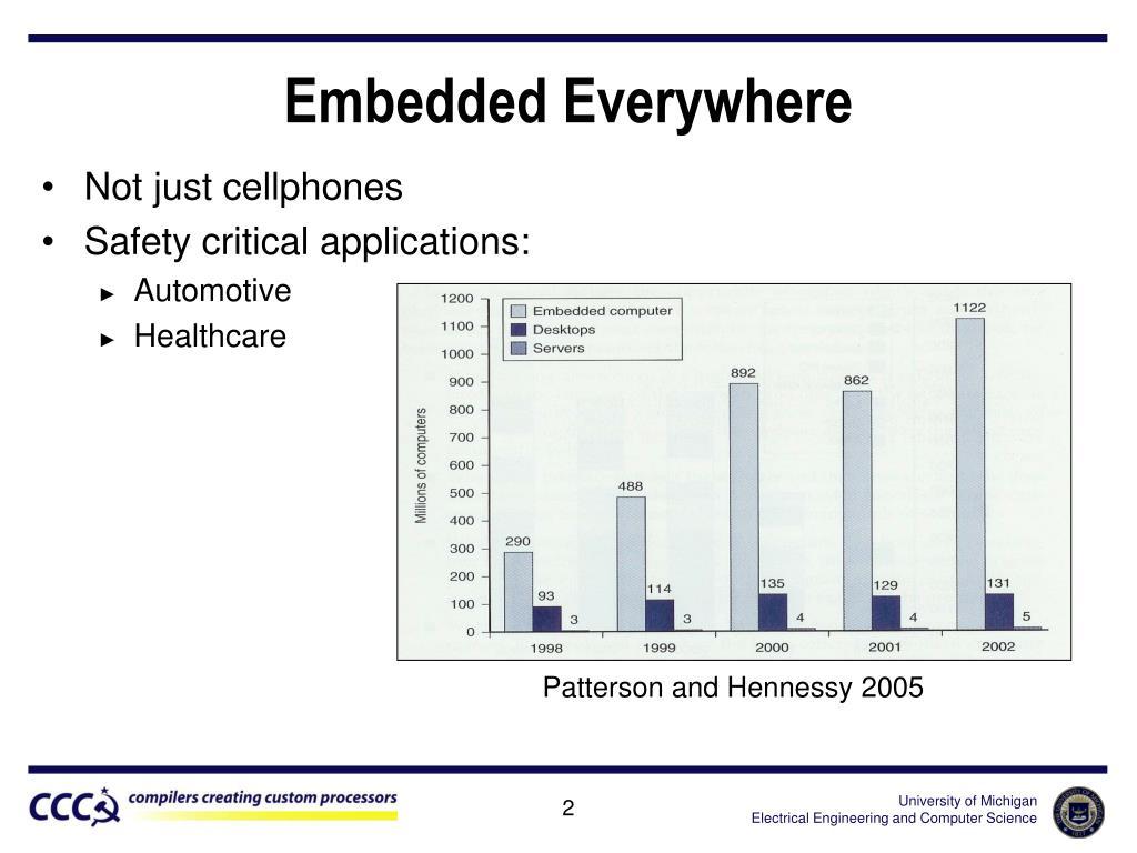 Embedded Everywhere