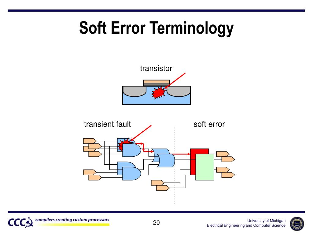 transient fault