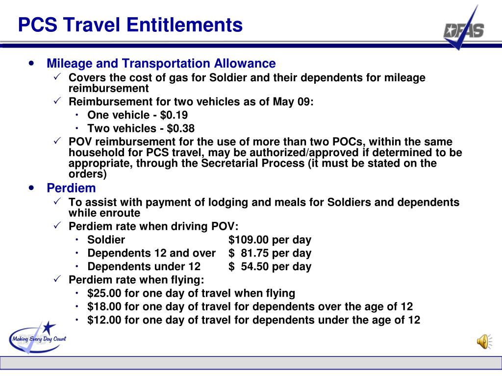 PCS Travel Entitlements