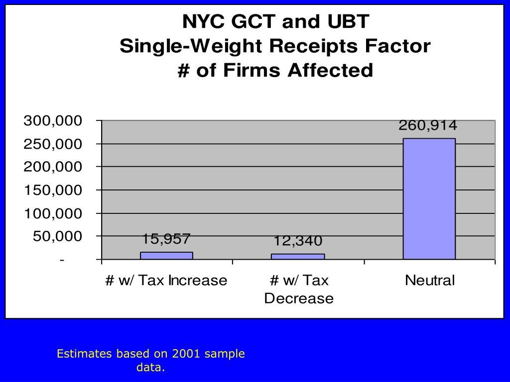 Estimates based on 2001 sample data.