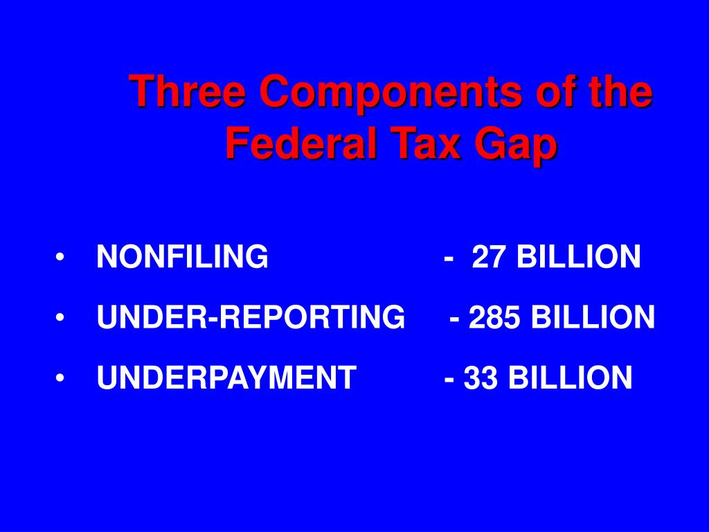 Three Components of the Federal Tax Gap