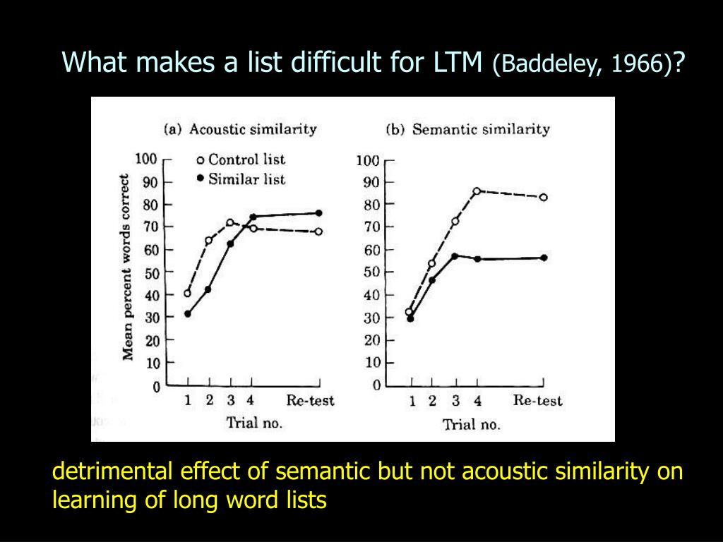The effect of word familiarity on actual and perceived text difficulty