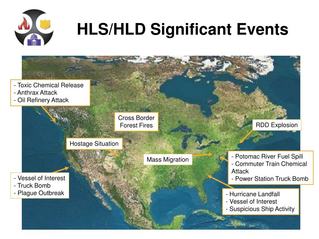 HLS/HLD Significant Events