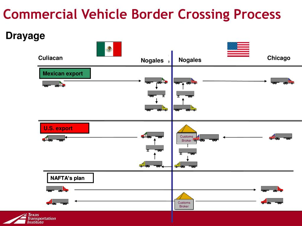 Commercial Vehicle Border Crossing Process