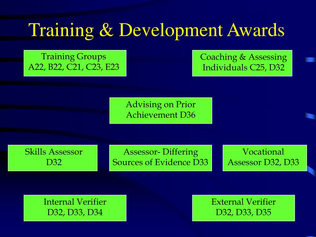 Training & Development Awards