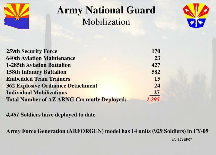 Army national guard mobilization