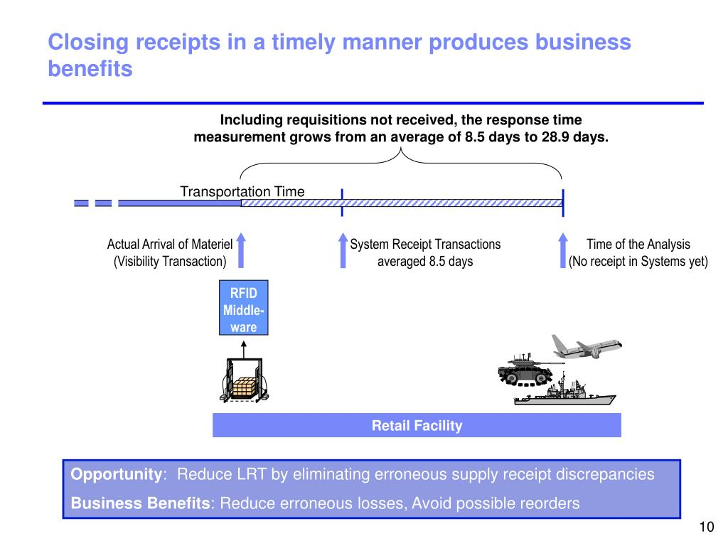 Closing receipts in a timely manner produces business benefits