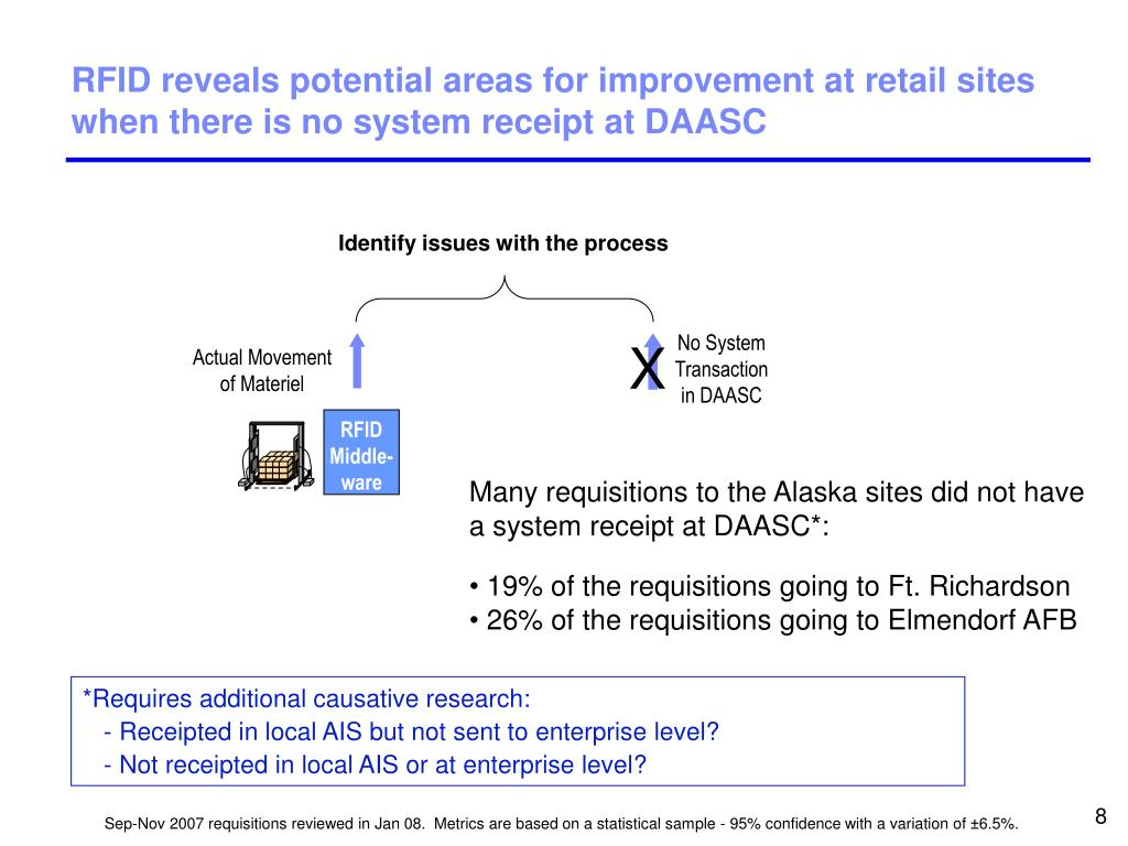 RFID reveals potential areas for improvement at retail sites when there is no system receipt at DAASC